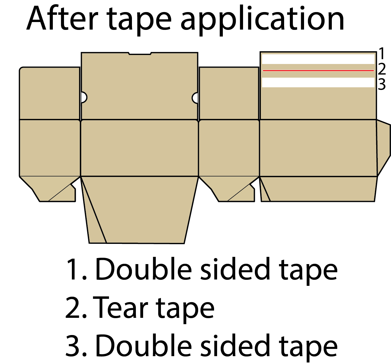 Ortigia machine